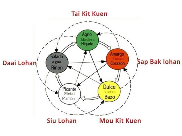 5-elementos-formas1